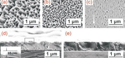 Chinese Scientists Develop Improved Method for Production of Aluminium Gallium Nitride