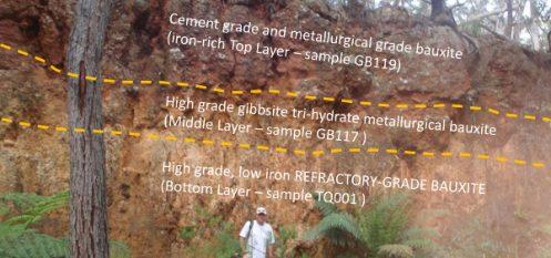 ABx Identifies Refractory-Grade Bauxite Deposit in NSW