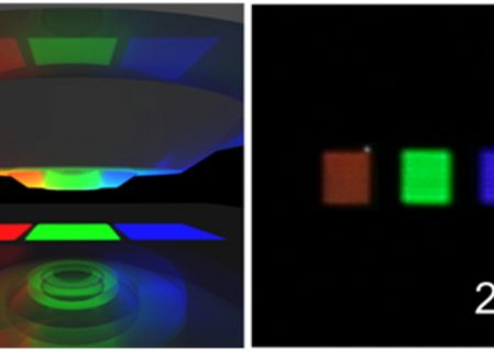 New Aluminium Structure Developed to Improve Quality of LCD's