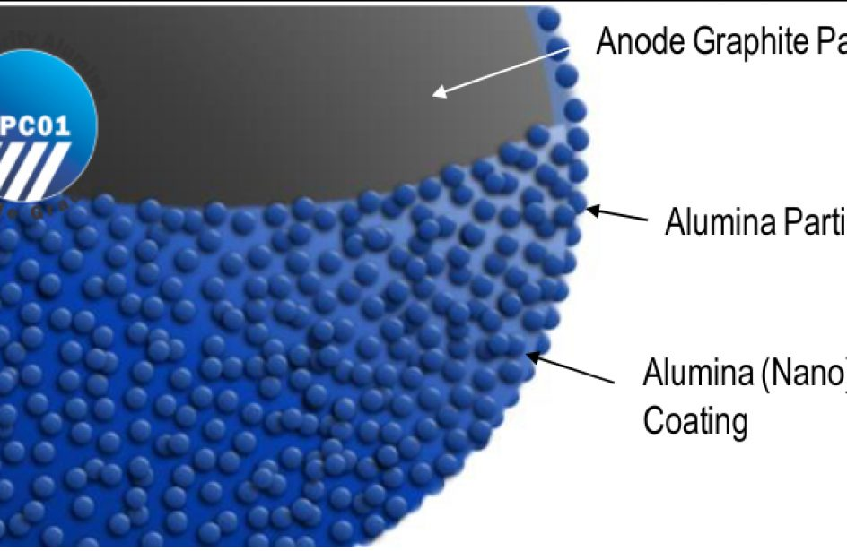 Altech Announces Breakthrough In Lithium-Ion Battery Production Utilizing High-Purity Alumina