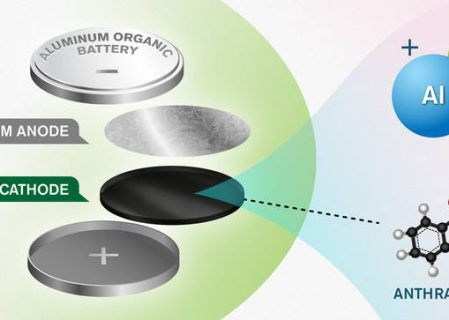 European Researchers Develop Improved Cathode For Aluminium-Ion Batteries